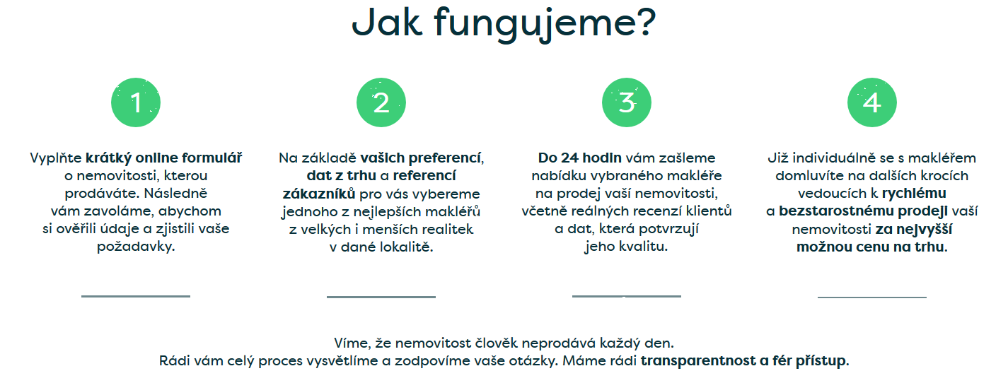 Jak funguje služba FérMakléři.cz?